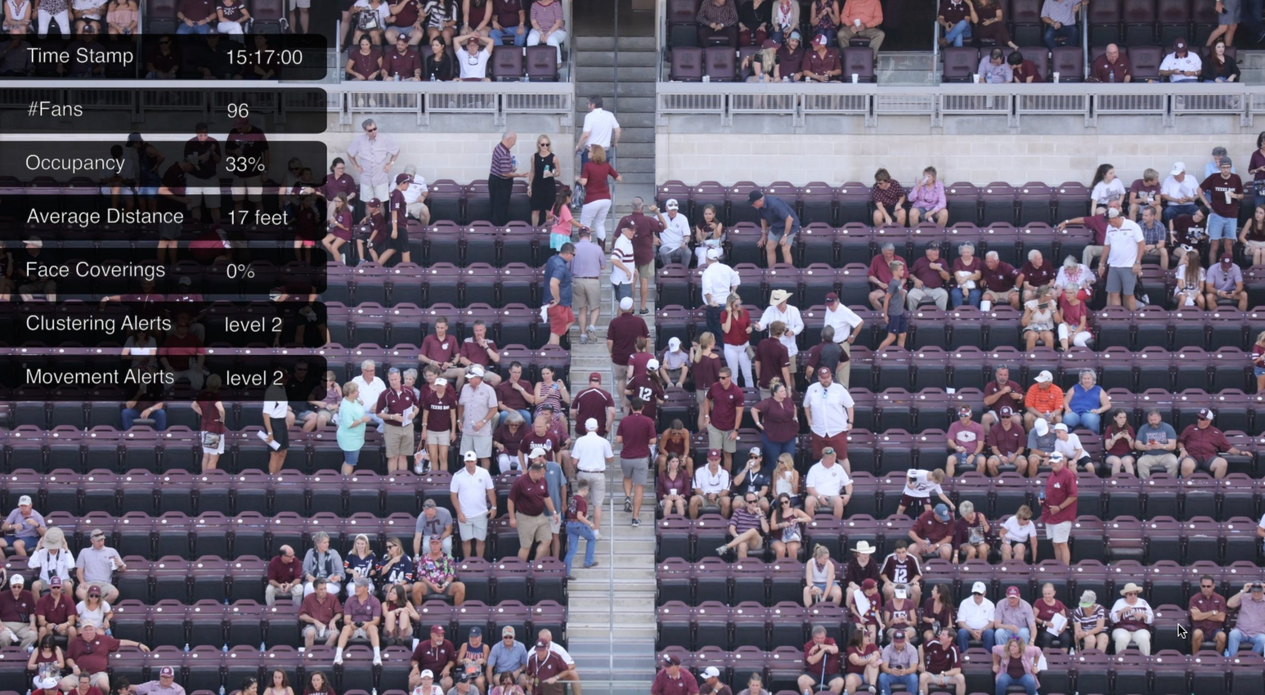Using computer vision to deliver social distancing metrics in the stands.